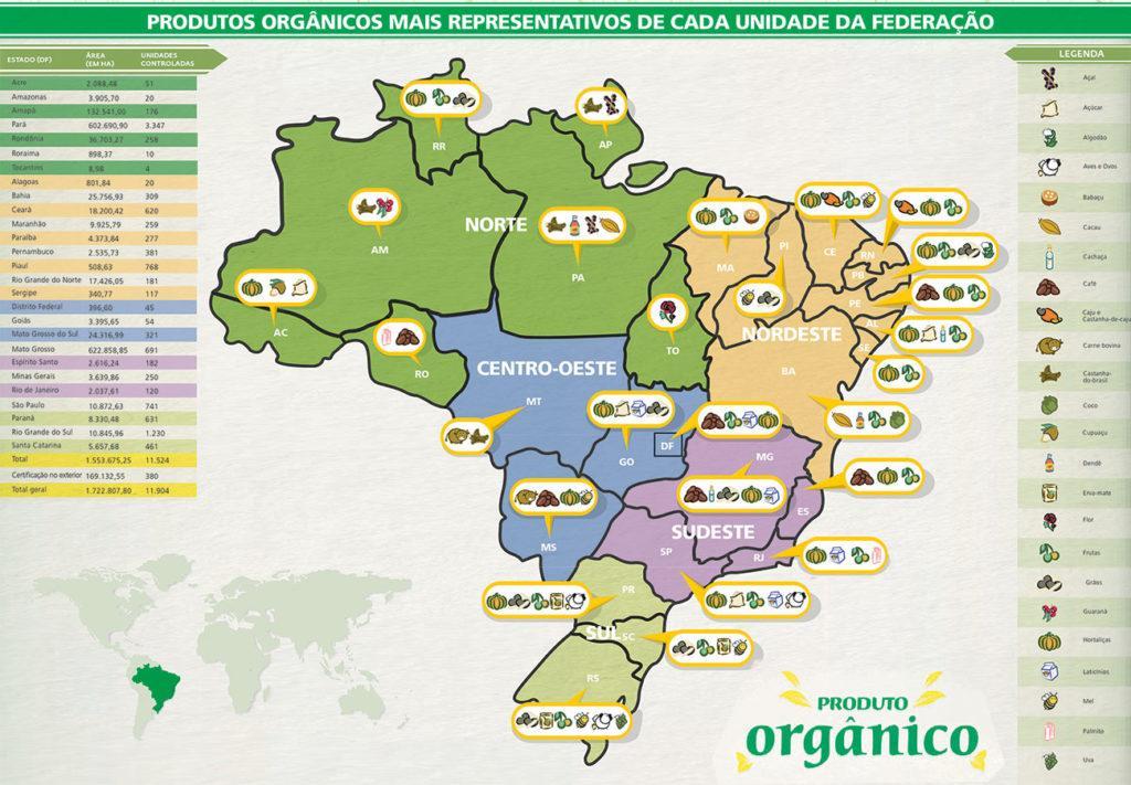 Mapa de Produção Orgânica por Unidade da Federação